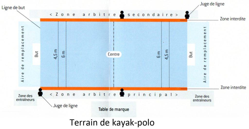 Terrain de kayak-polo